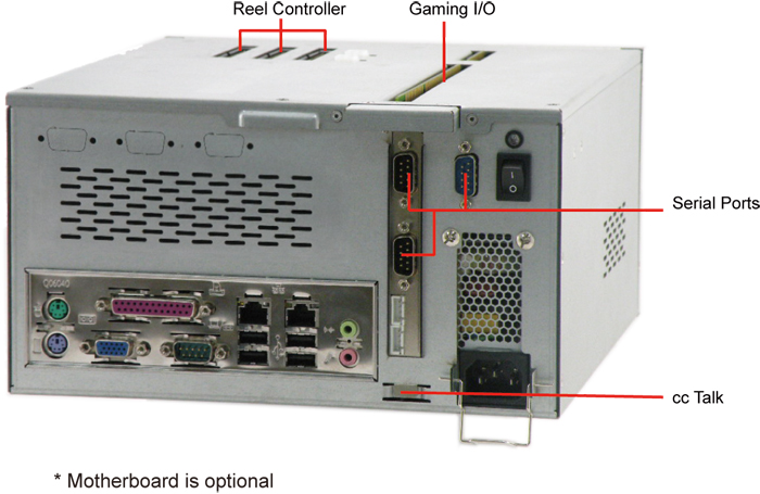 Solution for Mini-ITX plus PCI Gaming I/O Card