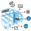 Acrosser In-Vehicle PC Plays Significant Role in Telematics